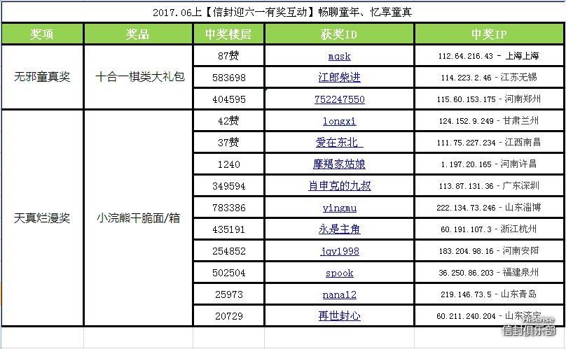 2017.06上中奖截图.jpg
