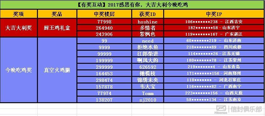 2017.11下中奖名单.jpg