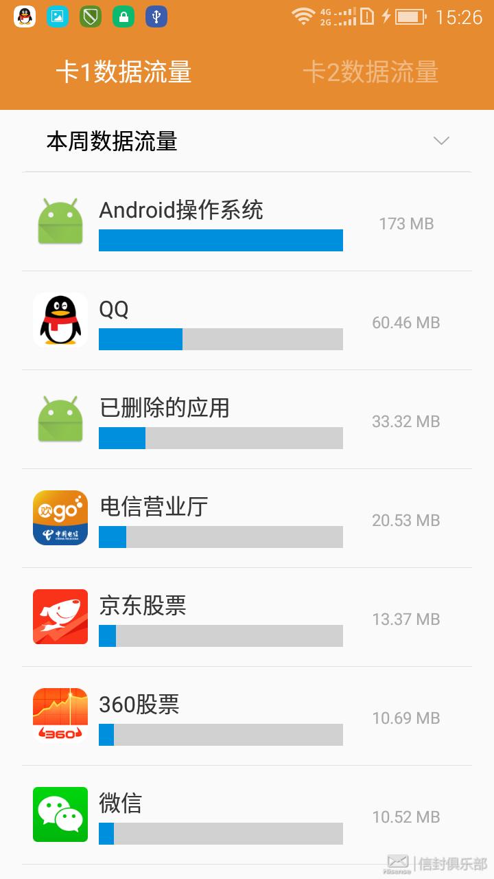 Screenshot_20171207-152612_流量监控.png