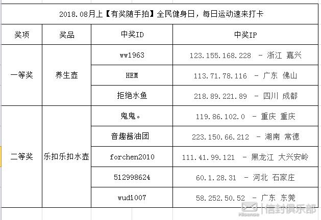 8月上中奖截图.png